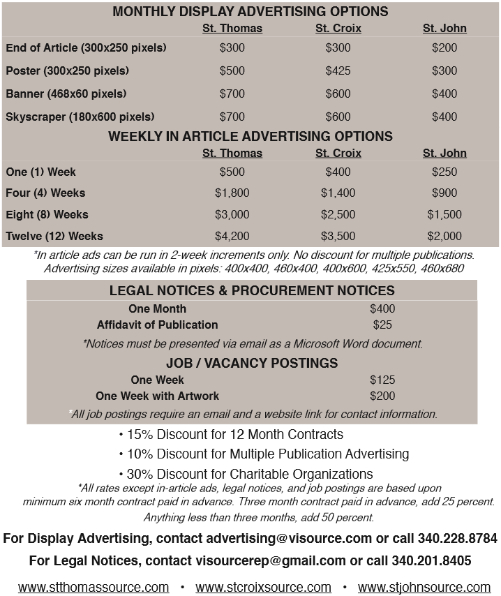 Ad Rates and Options
