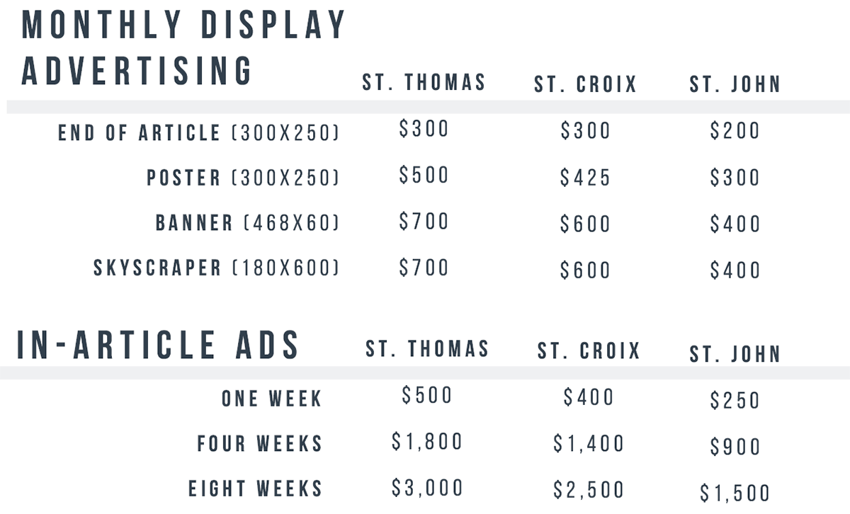 Display advertising options and pricing